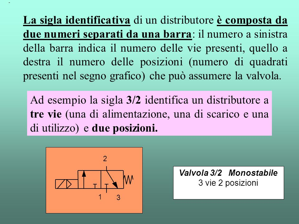 La sigla identificativa di un distributore è composta da due numeri separati da una barra: il numero a sinistra della barra indica il numero delle vie