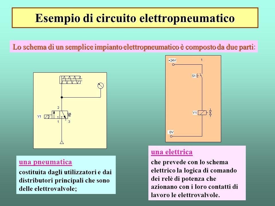 Esempio di circuito elettropneumatico una pneumatica costituita dagli utilizzatori e dai distributori principali che sono delle elettrovalvole; una el
