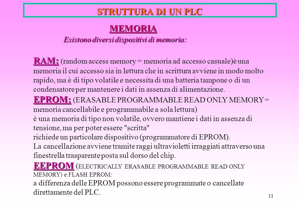 11 MEMORIA MEMORIA Esistono diversi dispositivi di memoria: RAM: EPROM: RAM: (random access memory = memoria ad accesso casuale)è una memoria il cui a