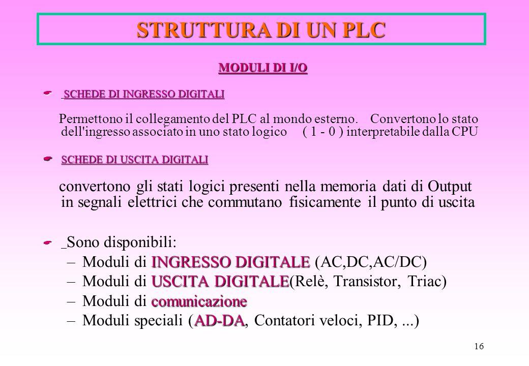 16 STRUTTURA DI UN PLC MODULI DI I/O  SCHEDE DI INGRESSO DIGITALI Permettono il collegamento del PLC al mondo esterno. Convertono lo stato dell'ingre