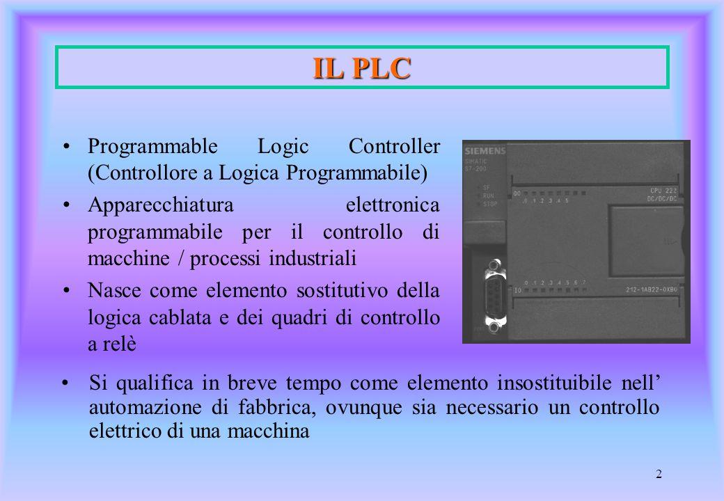 2 IL PLC Programmable Logic Controller (Controllore a Logica Programmabile) Apparecchiatura elettronica programmabile per il controllo di macchine / p