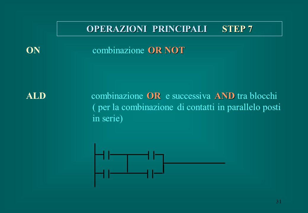 31 OPERAZIONI PRINCIPALI STEP 7 OR NOT ON combinazione OR NOT ORAND ALD combinazione OR e successiva AND tra blocchi ( per la combinazione di contatti