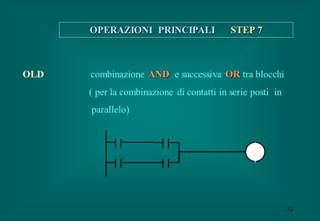 32 OPERAZIONI PRINCIPALI STEP 7 ANDOR OLD combinazione AND e successiva OR tra blocchi ( per la combinazione di contatti in serie posti in parallelo)