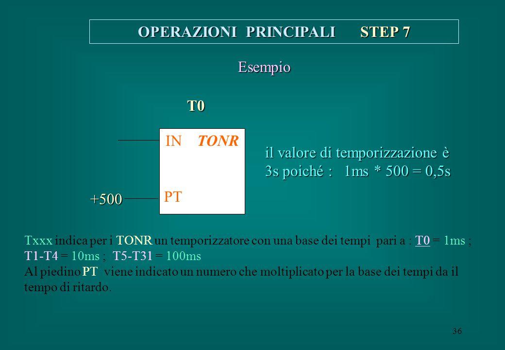 36 OPERAZIONI PRINCIPALI STEP 7 Txxx indica per i TONR un temporizzatore con una base dei tempi pari a : T0 = 1ms ; T1-T4 = 10ms ; T5-T31 = 100ms Al p