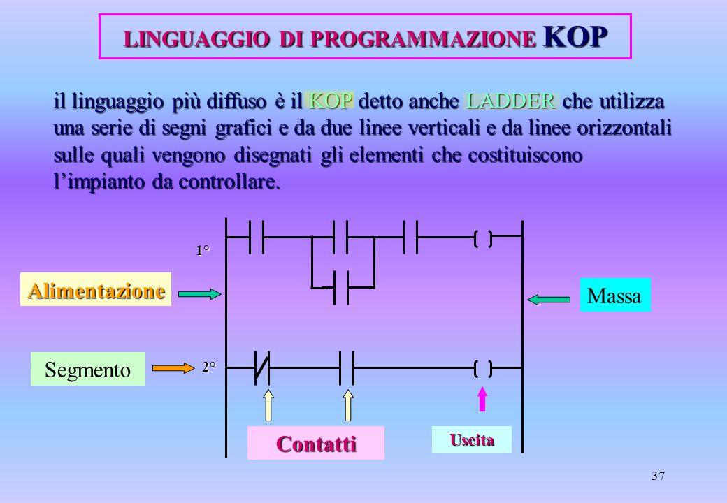 37 il linguaggio più diffuso è il KOP detto anche LADDER che utilizza una serie di segni grafici e da due linee verticali e da linee orizzontali sulle