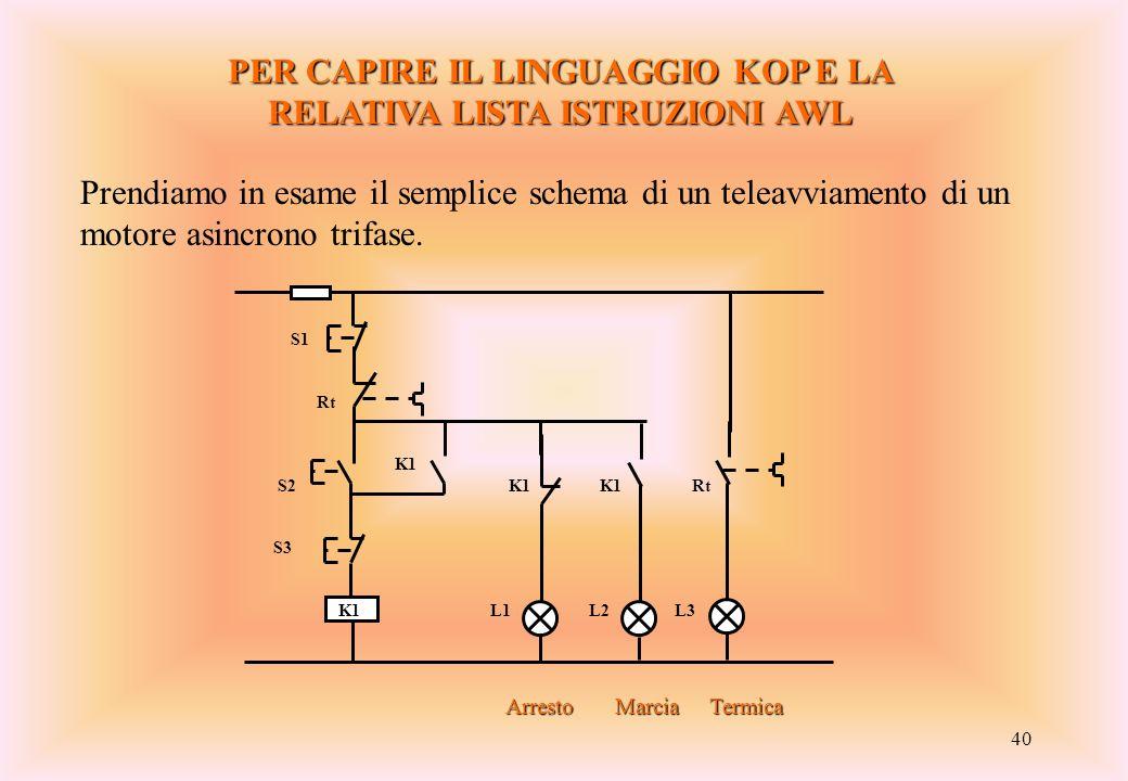 40 PER CAPIRE IL LINGUAGGIO KOP E LA RELATIVA LISTA ISTRUZIONI AWL Prendiamo in esame il semplice schema di un teleavviamento di un motore asincrono t