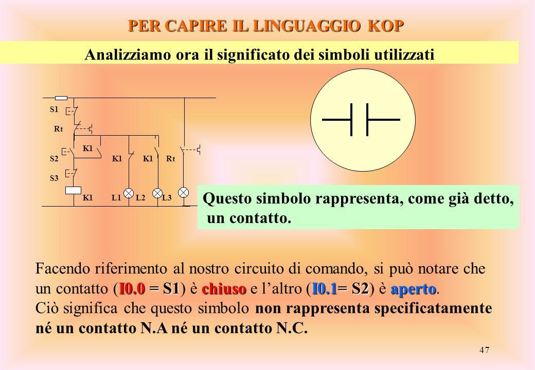 47 PER CAPIRE IL LINGUAGGIO KOP Analizziamo ora il significato dei simboli utilizzati I0.0 = S1chiusoI0.1= S2aperto Facendo riferimento al nostro circ