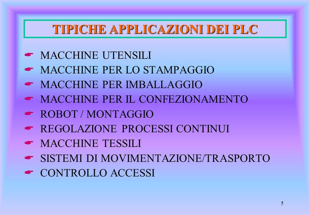 5 TIPICHE APPLICAZIONI DEI PLC  MACCHINE UTENSILI  MACCHINE PER LO STAMPAGGIO  MACCHINE PER IMBALLAGGIO  MACCHINE PER IL CONFEZIONAMENTO  ROBOT /