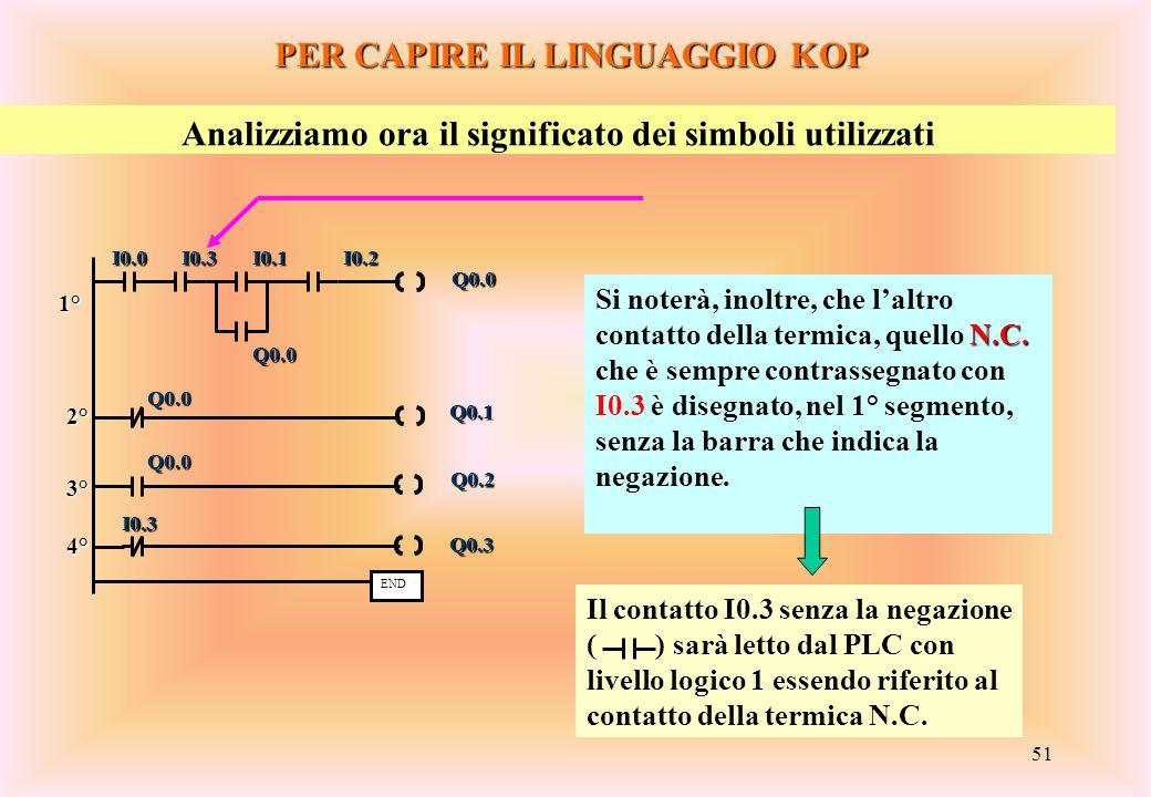 51 PER CAPIRE IL LINGUAGGIO KOP Analizziamo ora il significato dei simboli utilizzati N.C. Si noterà, inoltre, che l'altro contatto della termica, que