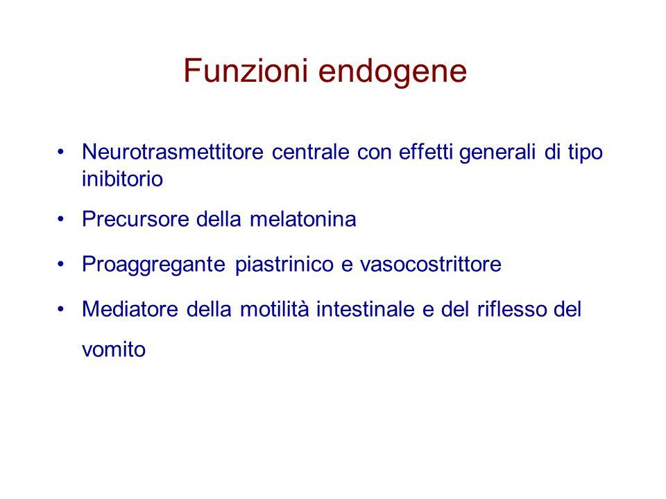 Funzioni endogene Neurotrasmettitore centrale con effetti generali di tipo inibitorio Precursore della melatonina Proaggregante piastrinico e vasocost