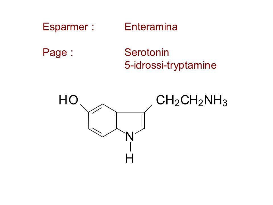 Esparmer :Enteramina Page : Serotonin 5-idrossi-tryptamine N HO H CH 2 CH 2 NH 3
