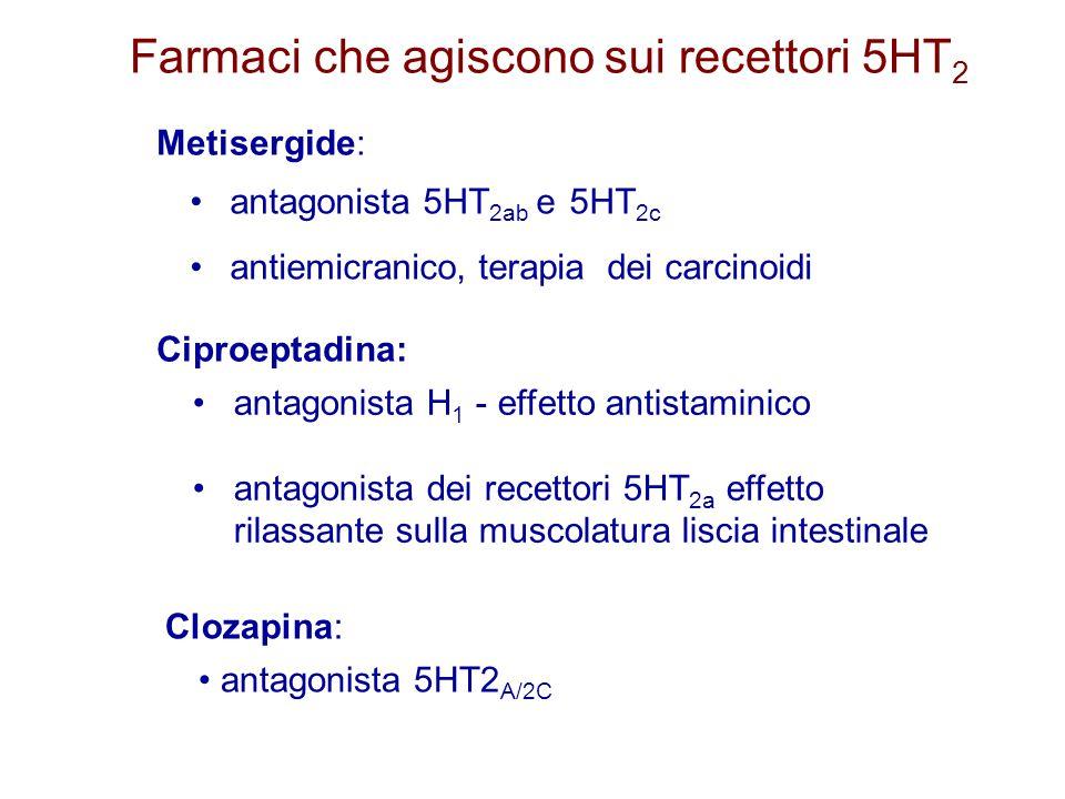 Farmaci che agiscono sui recettori 5HT 2 antagonista 5HT 2ab e 5HT 2c antiemicranico, terapia dei carcinoidi antagonista H 1 - effetto antistaminico a