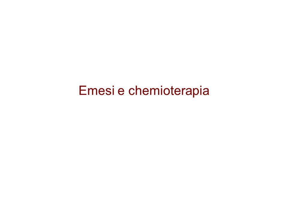 Emesi e chemioterapia