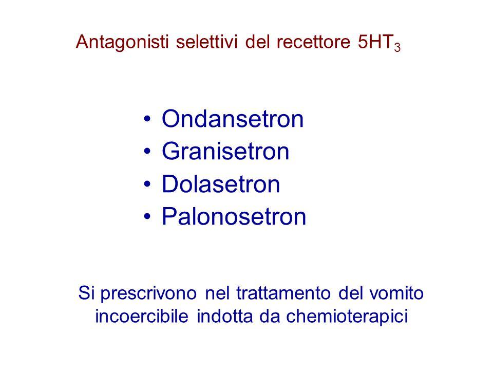 Antagonisti selettivi del recettore 5HT 3 Ondansetron Granisetron Dolasetron Palonosetron Si prescrivono nel trattamento del vomito incoercibile indot
