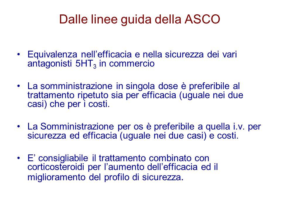 Dalle linee guida della ASCO Equivalenza nell'efficacia e nella sicurezza dei vari antagonisti 5HT 3 in commercio La somministrazione in singola dose