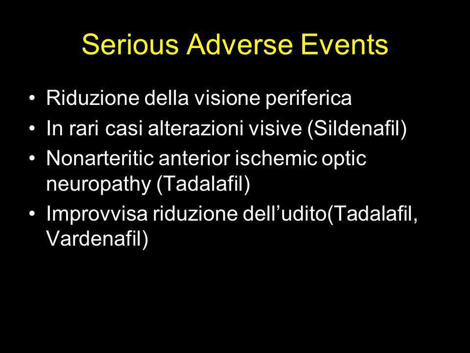 Serious Adverse Events Riduzione della visione periferica In rari casi alterazioni visive (Sildenafil) Nonarteritic anterior ischemic optic neuropathy