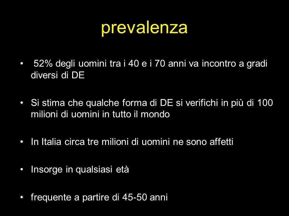 Prevalenza della disfunzione erettile in Italia in funzione dell'età Età% con DE 18-29 2.1 30-391.9 40-494.8 50-5915.7 60-6926.8 > 7048.3 (Parazzini et al.