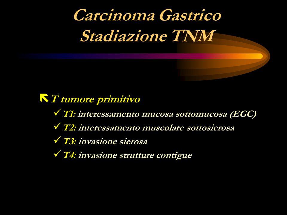 Carcinoma Gastrico Stadiazione TNM ë T tumore primitivo T1: interessamento mucosa sottomucosa (EGC) T2: interessamento muscolare sottosierosa T3: inva