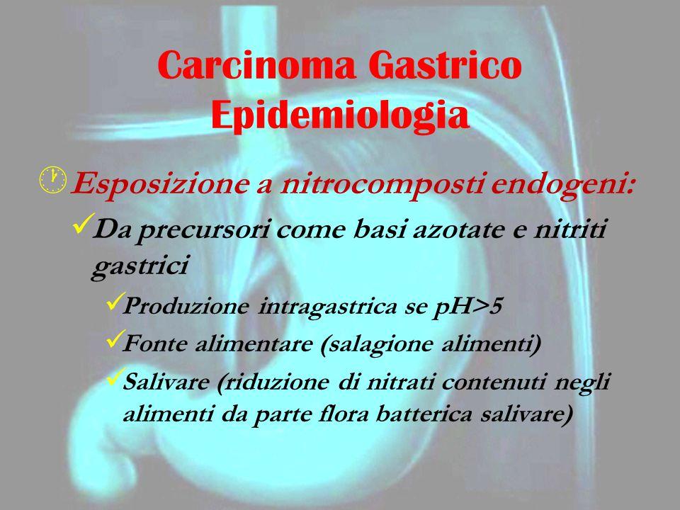· Esposizione a nitrocomposti endogeni: Da precursori come basi azotate e nitriti gastrici Produzione intragastrica se pH>5 Fonte alimentare (salagion