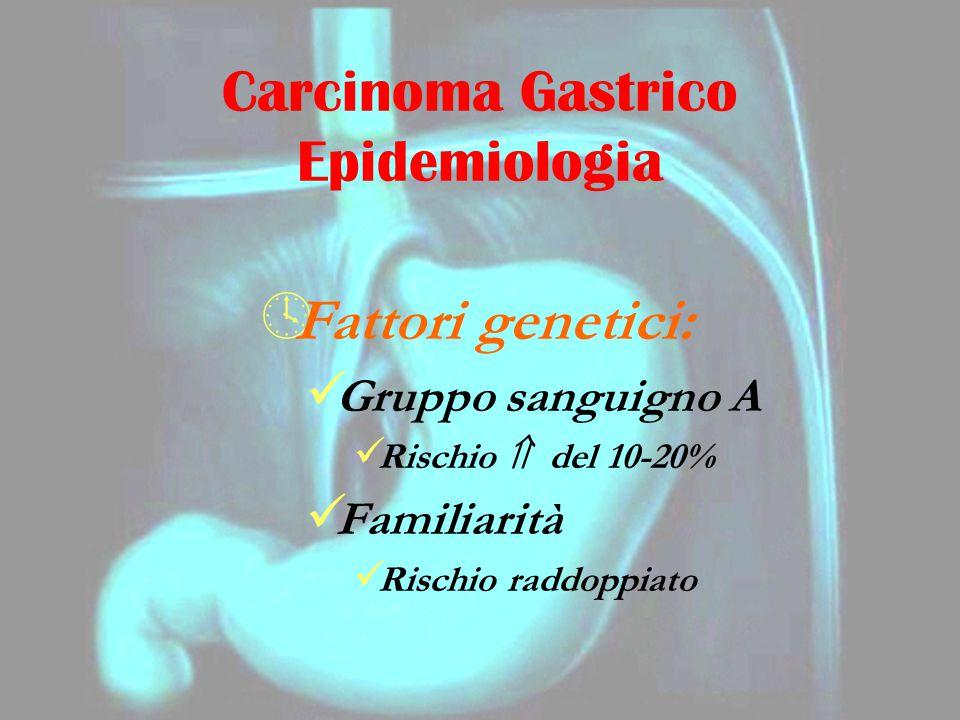 º Fattori genetici: Gruppo sanguigno A Rischio  del 10-20% Familiarità Rischio raddoppiato Carcinoma Gastrico Epidemiologia
