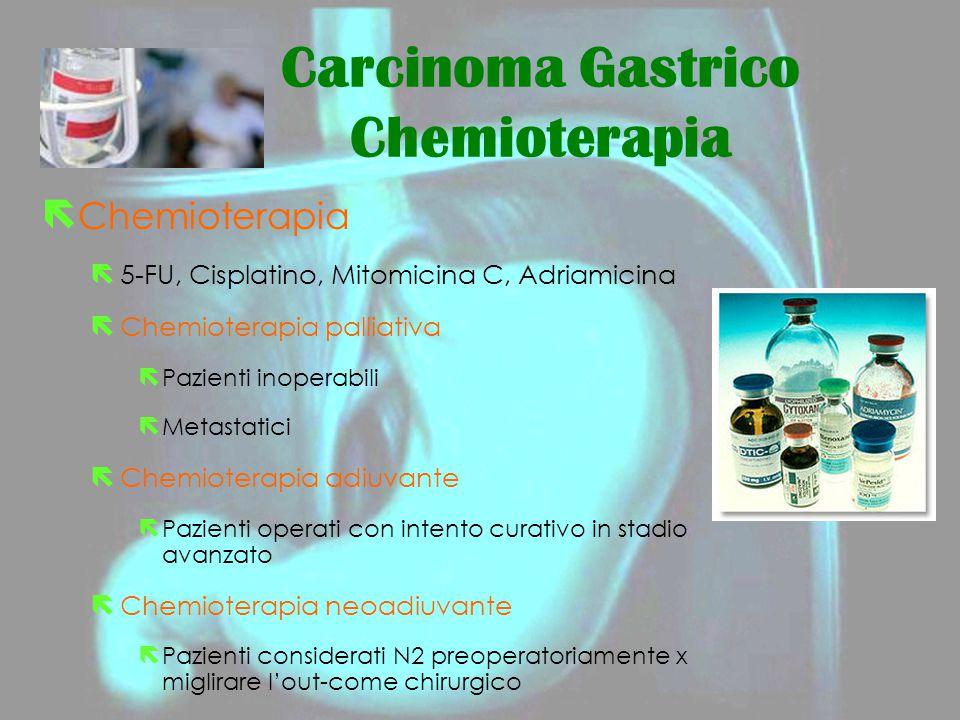 Carcinoma Gastrico Chemioterapia ë Chemioterapia ë 5-FU, Cisplatino, Mitomicina C, Adriamicina ë Chemioterapia palliativa ë Pazienti inoperabili ë Met