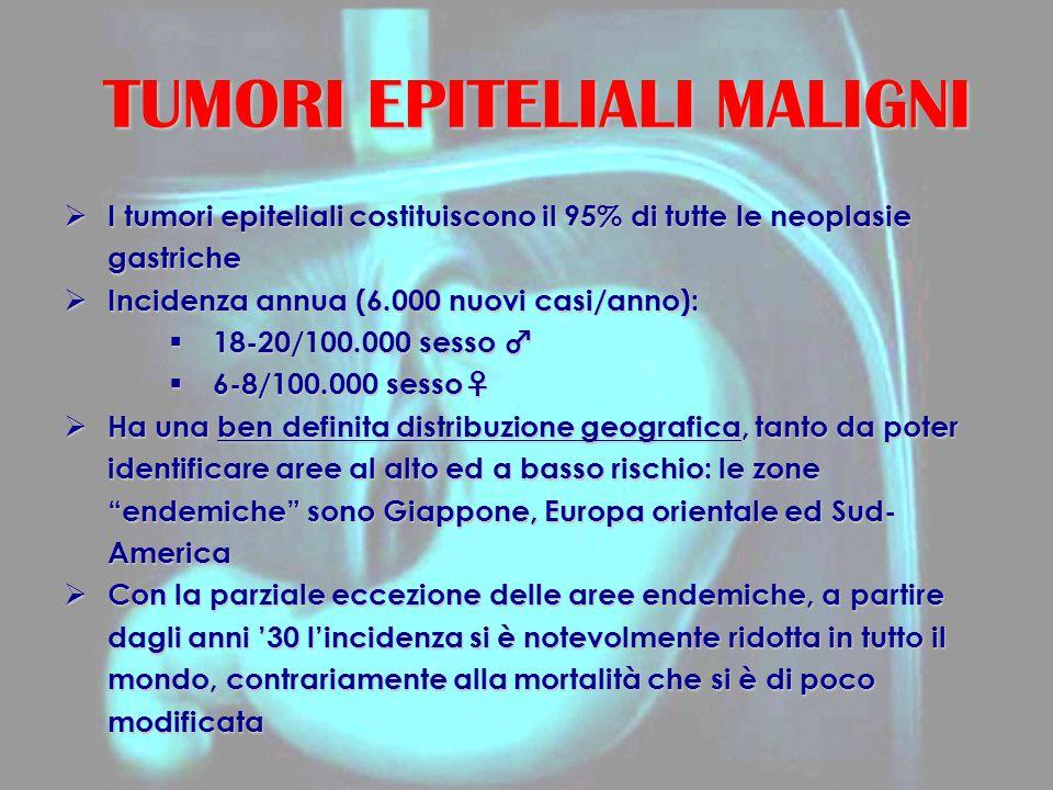 TUMORI EPITELIALI MALIGNI  I tumori epiteliali costituiscono il 95% di tutte le neoplasie gastriche  Incidenza annua (6.000 nuovi casi/anno):  18-2