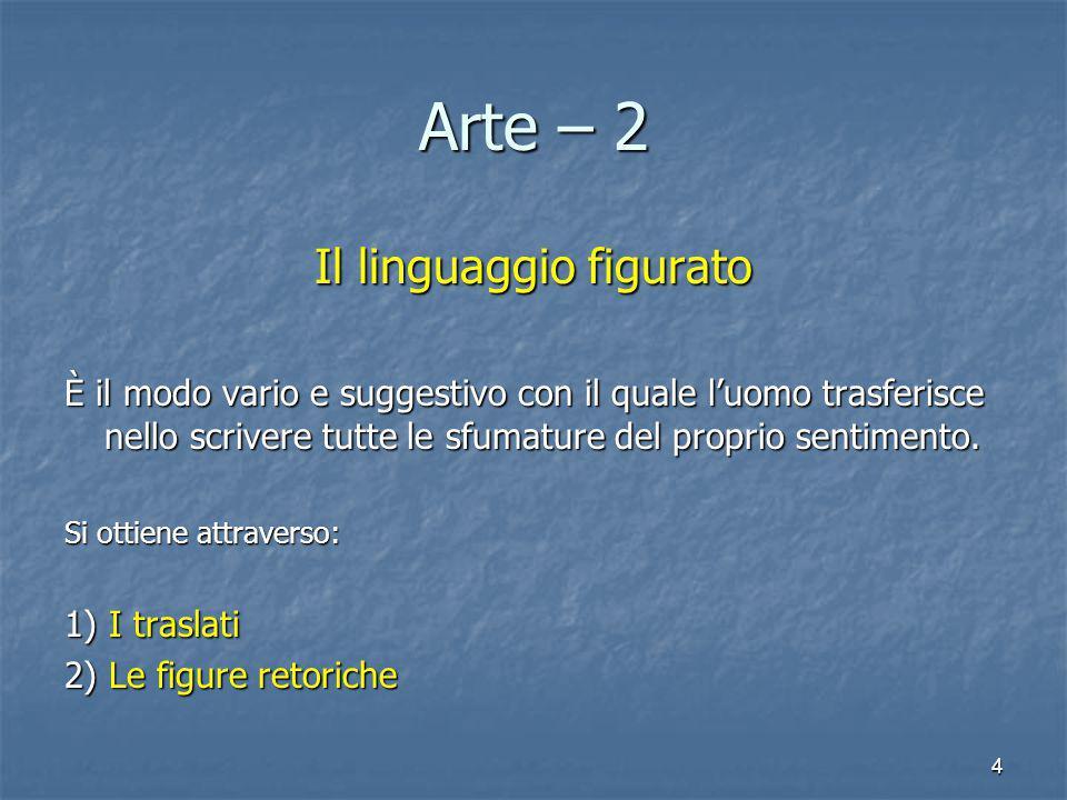4 Arte – 2 Il linguaggio figurato È il modo vario e suggestivo con il quale l'uomo trasferisce nello scrivere tutte le sfumature del proprio sentiment