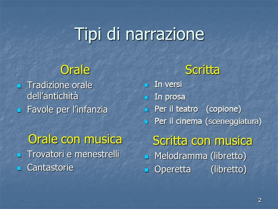 2 Tipi di narrazione Orale Tradizione orale dell'antichità Tradizione orale dell'antichità Favole per l'infanzia Favole per l'infanzia Orale con music