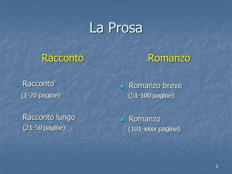 3 La Prosa Racconto  Racconto (1-20 pagine) (1-20 pagine)  Racconto lungo (21-50 pagine) (21-50 pagine)Romanzo Romanzo breve Romanzo breve (51-100 p