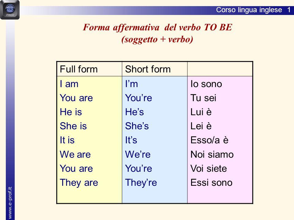 Corso lingua inglese 1 Forma affermativa del verbo TO BE (soggetto + verbo) Full formShort form I am You are He is She is It is We are You are They are I'm You're He's She's It's We're You're They're Io sono Tu sei Lui è Lei è Esso/a è Noi siamo Voi siete Essi sono