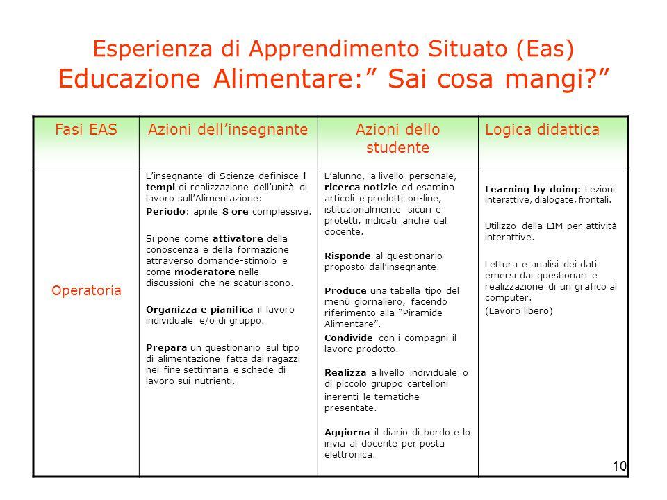 """10 Esperienza di Apprendimento Situato (Eas) Educazione Alimentare:"""" Sai cosa mangi?"""" Fasi EASAzioni dell'insegnanteAzioni dello studente Logica didat"""