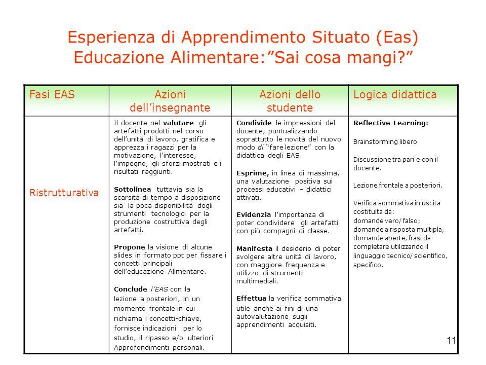 """11 Esperienza di Apprendimento Situato (Eas) Educazione Alimentare:""""Sai cosa mangi?"""" Fasi EASAzioni dell'insegnante Azioni dello studente Logica didat"""