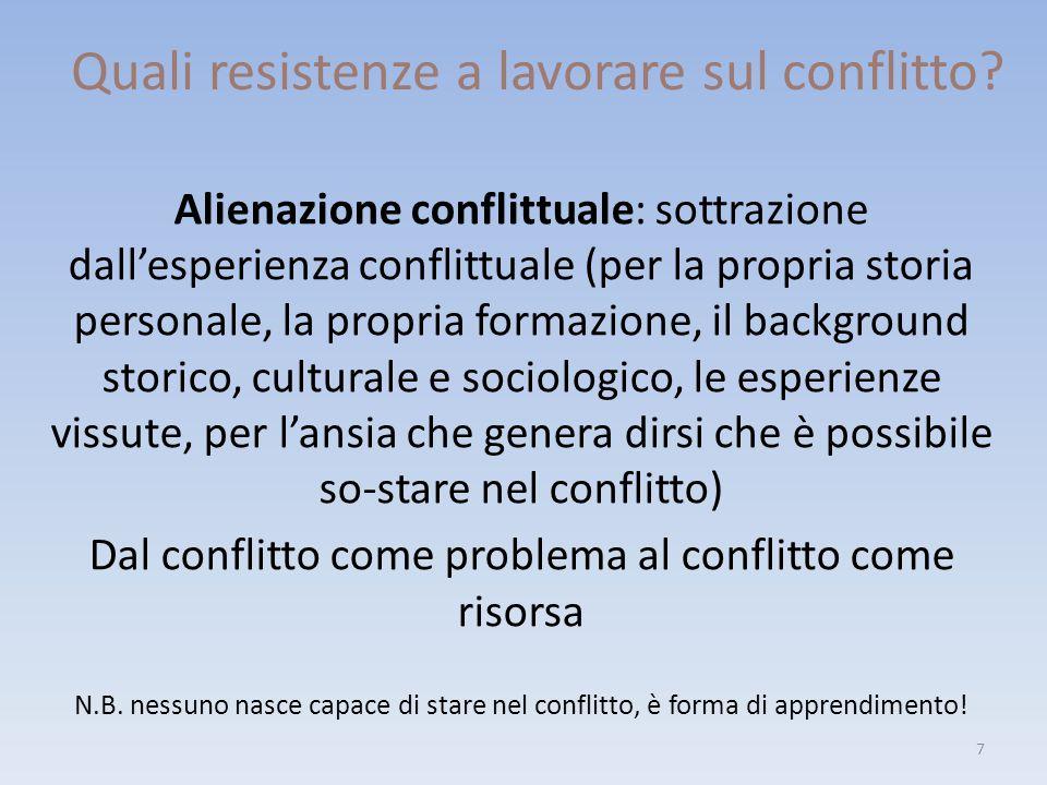 Quali resistenze a lavorare sul conflitto? Alienazione conflittuale: sottrazione dall'esperienza conflittuale (per la propria storia personale, la pro