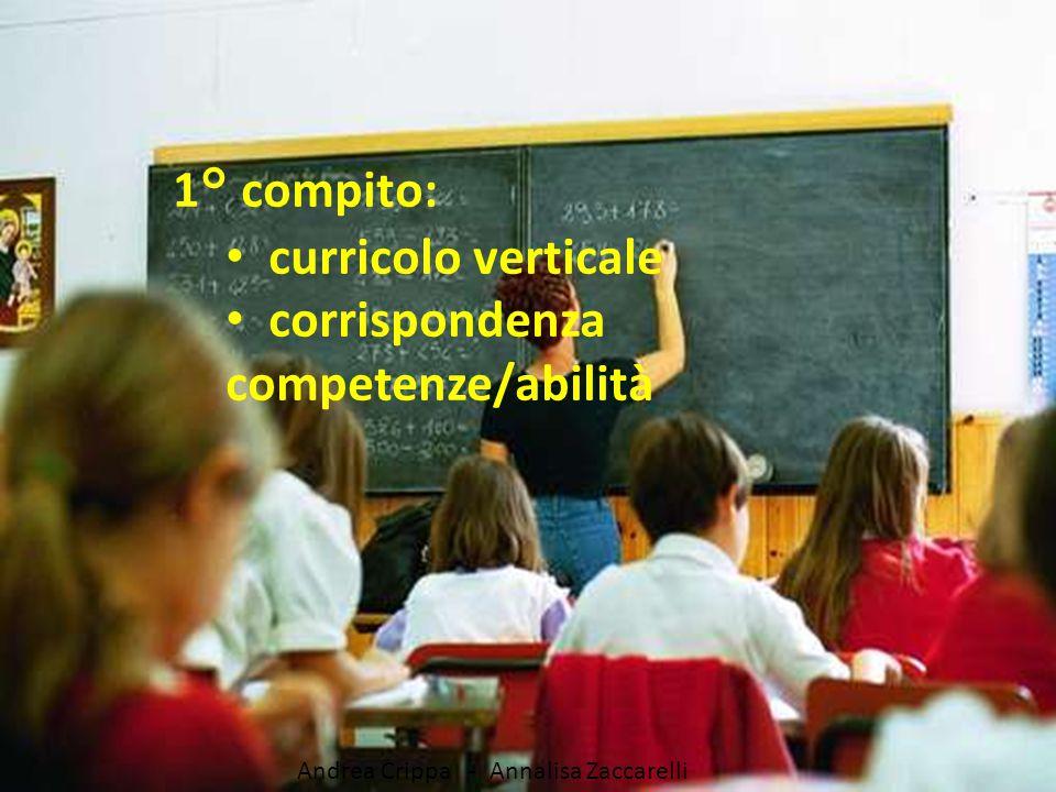 1° compito: curricolo verticale corrispondenza competenze/abilità Andrea Crippa - Annalisa Zaccarelli