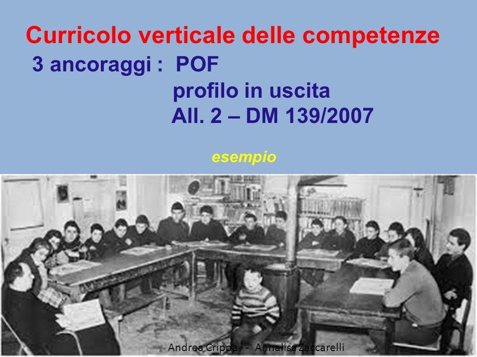 Curricolo verticale delle competenze 3 ancoraggi : POF profilo in uscita All. 2 – DM 139/2007 esempio Andrea Crippa - Annalisa Zaccarelli