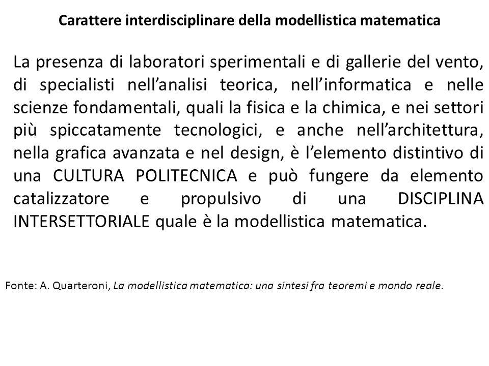 Carattere interdisciplinare della modellistica matematica La presenza di laboratori sperimentali e di gallerie del vento, di specialisti nell'analisi