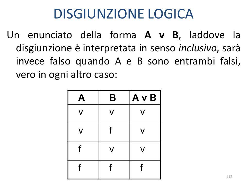 112 DISGIUNZIONE LOGICA Un enunciato della forma A v B, laddove la disgiunzione è interpretata in senso inclusivo, sarà invece falso quando A e B sono