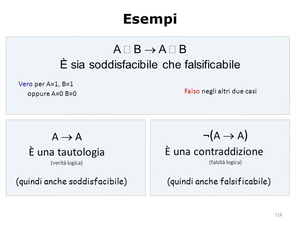 118 Esempi A  B  A  B È sia soddisfacibile che falsificabile ¬( A  A ) È una contraddizione (falsità logica) A  A È una tautologia (verità logi
