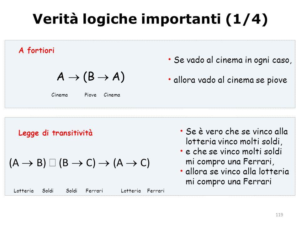 119 Verità logiche importanti (1/4) A  (B  A) Se vado al cinema in ogni caso, allora vado al cinema se piove A fortiori (A  B)  (B  C)  (