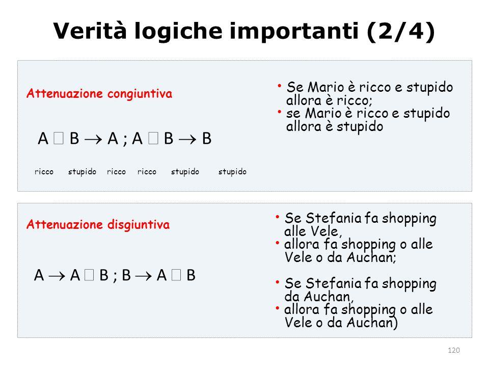 120 Verità logiche importanti (2/4) A  A  B ; B  A  B Attenuazione congiuntiva Attenuazione disgiuntiva Se Stefania fa shopping alle Vele, all