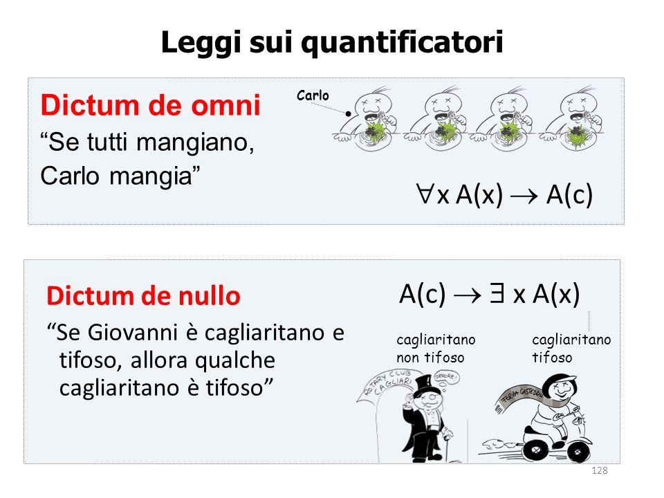 """128 Leggi sui quantificatori Dictum de omni """"Se tutti mangiano, Carlo mangia"""" Dictum de nullo """"Se Giovanni è cagliaritano e tifoso, allora qualche cag"""