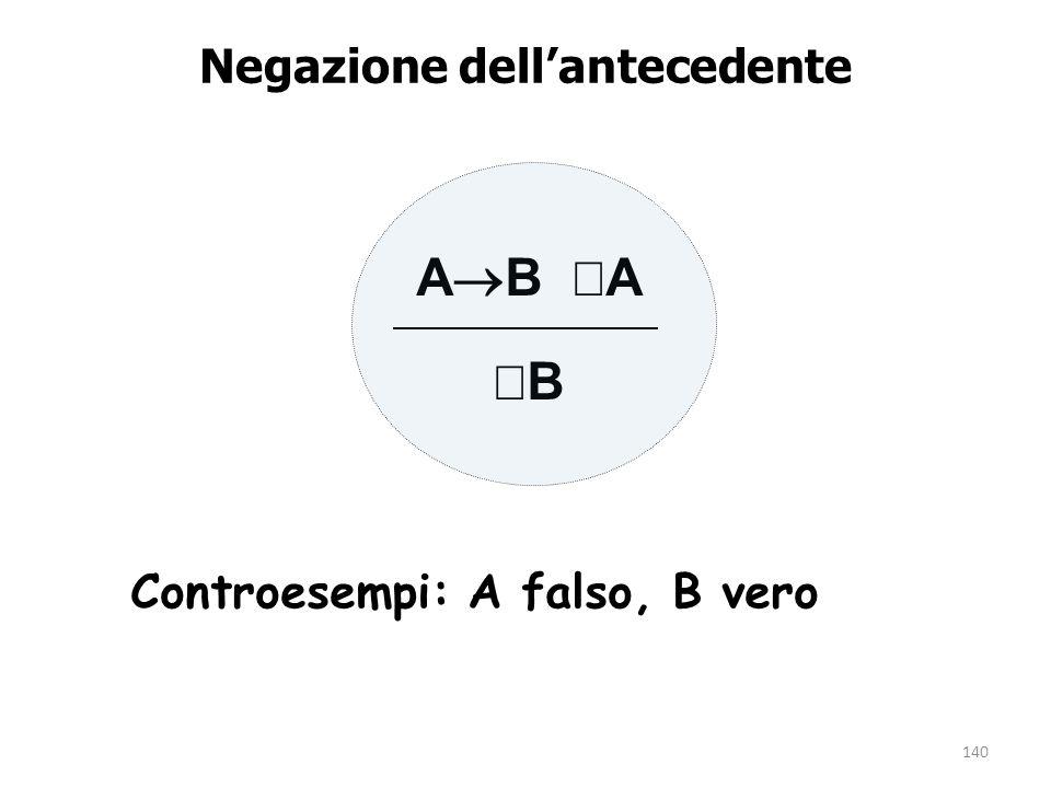 140 Negazione dell'antecedente A  B  A BB Controesempi: A falso, B vero