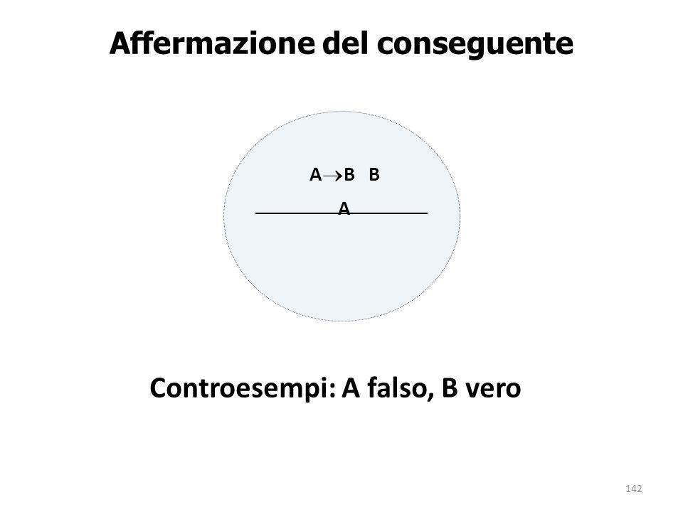 142 Affermazione del conseguente A  B B A Controesempi: A falso, B vero