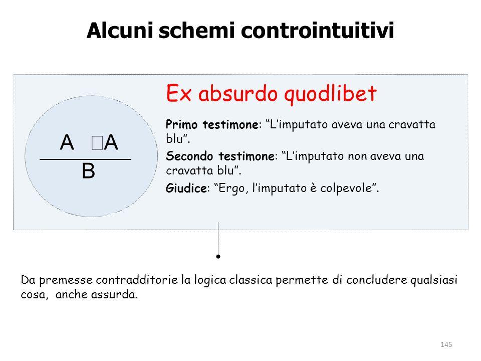 """145 Alcuni schemi controintuitivi A  A B Ex absurdo quodlibet Primo testimone: """"L'imputato aveva una cravatta blu"""". Secondo testimone: """"L'imputato no"""