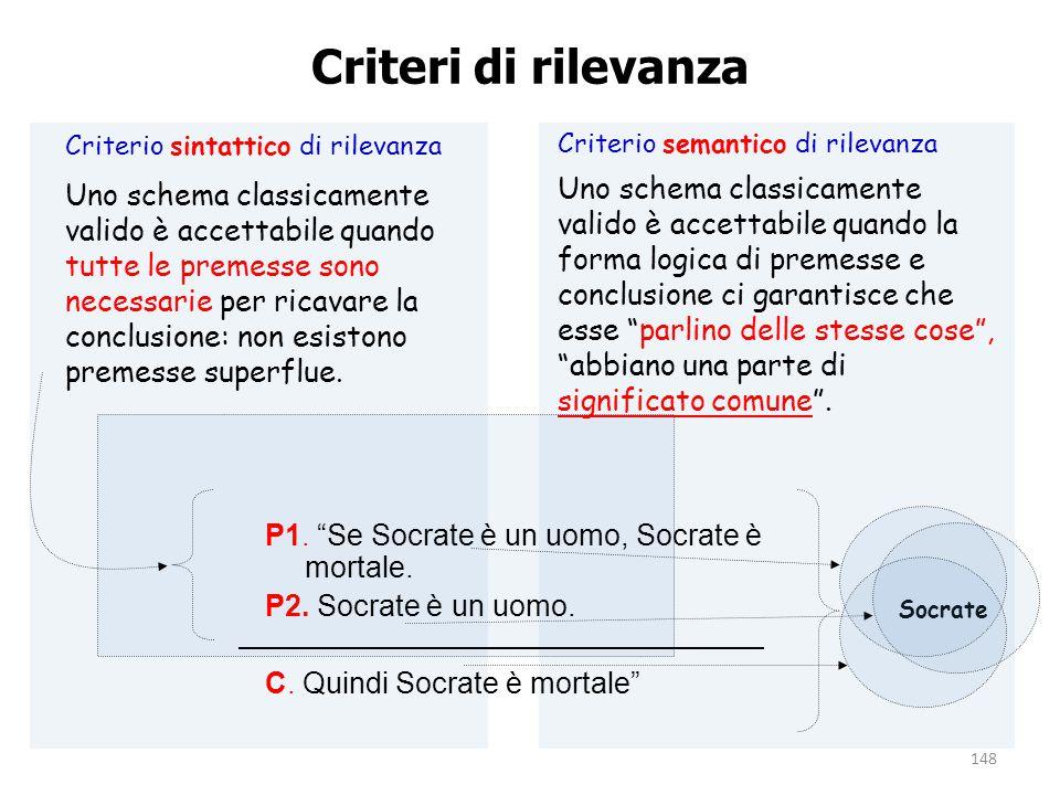 148 Criteri di rilevanza Criterio sintattico di rilevanza Uno schema classicamente valido è accettabile quando tutte le premesse sono necessarie per r