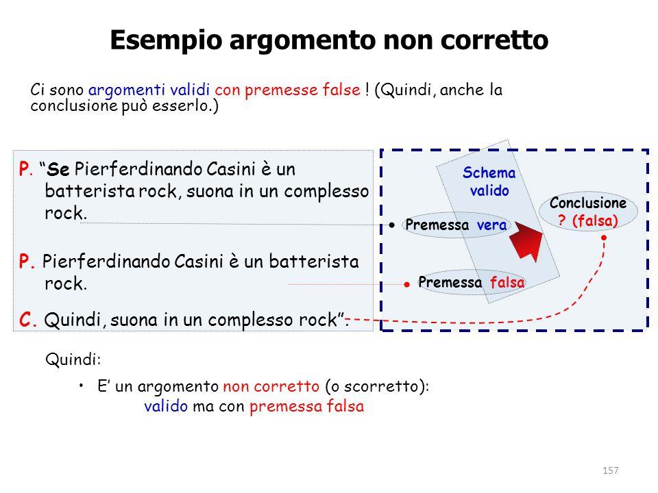 """157 Esempio argomento non corretto Premessa vera Schema valido Premessa falsa Conclusione ? (falsa) P. """"Se Pierferdinando Casini è un batterista rock,"""