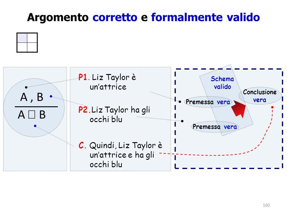 160 Argomento corretto e formalmente valido Premessa vera Schema valido Premessa vera Conclusione vera P1. Liz Taylor è un'attrice P2.Liz Taylor ha gl