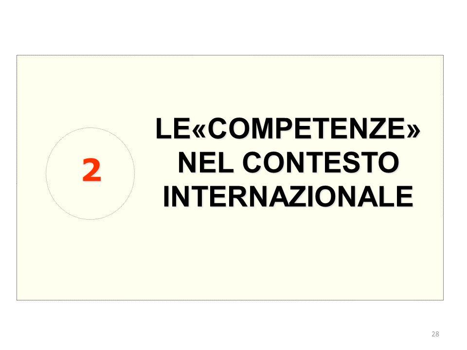28 LE«COMPETENZE» NEL CONTESTO INTERNAZIONALE 2