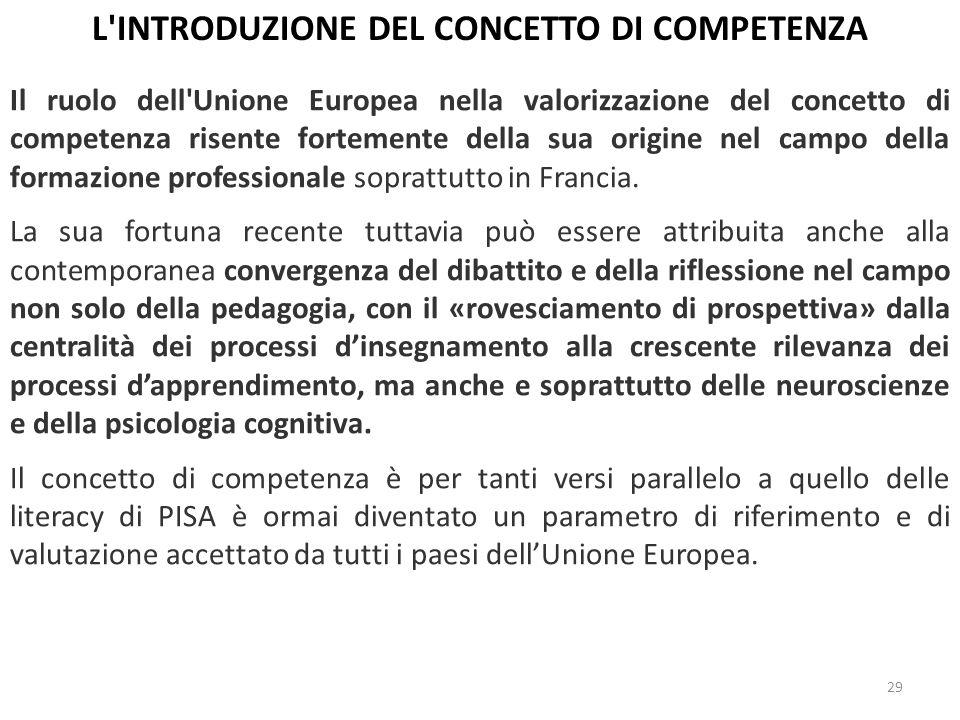 29 L'INTRODUZIONE DEL CONCETTO DI COMPETENZA Il ruolo dell'Unione Europea nella valorizzazione del concetto di competenza risente fortemente della sua