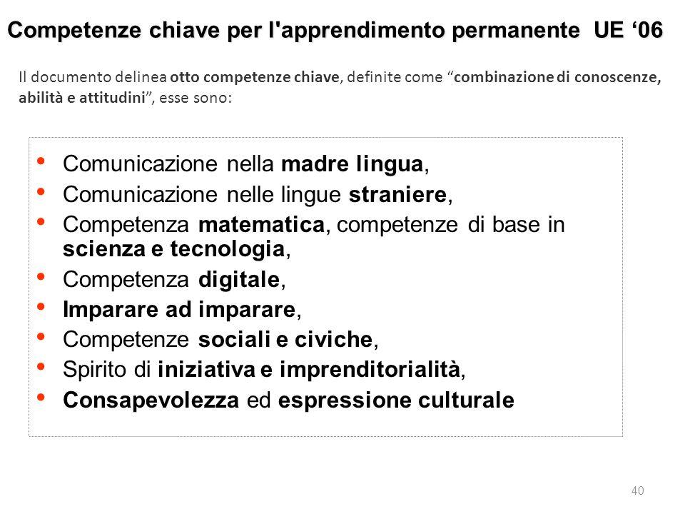 40 Competenze chiave per l'apprendimento permanente UE '06 Comunicazione nella madre lingua, Comunicazione nelle lingue straniere, Competenza matemati